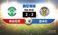 【赛事复盘】苏超希伯尼安VS圣米伦比分结果,比赛结果2-2