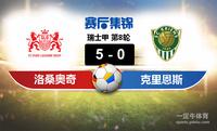 【赛事复盘】瑞士甲洛桑奥奇VS克里恩斯比分结果,比赛结果5-0