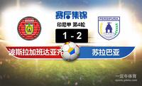 【赛事复盘】印尼甲波斯拉加班达亚齐VS苏拉巴亚比分结果,比赛结果1-2