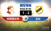 【赛事复盘】塞尔超纳普里达克VS古拉瑞奇比分结果,比赛结果1-2