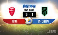 【赛事复盘】意乙蒙扎VS波代诺内比分结果,比赛结果3-1