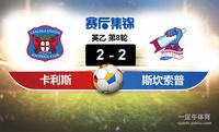【赛事复盘】英乙卡利斯尔联VS斯坎索普比分结果,比赛结果2-2