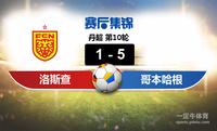 【赛事复盘】丹超北西兰VS哥本哈根比分结果,比赛结果1-5