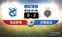 【赛事复盘】塞尔超马拉多特VS贝尔格莱德游击比分结果,比赛结果0-2